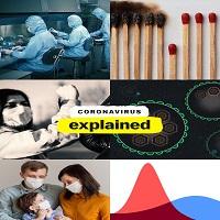 Coronavirus Explained 2020 Hindi Season 1 Complete Web Series 123movies